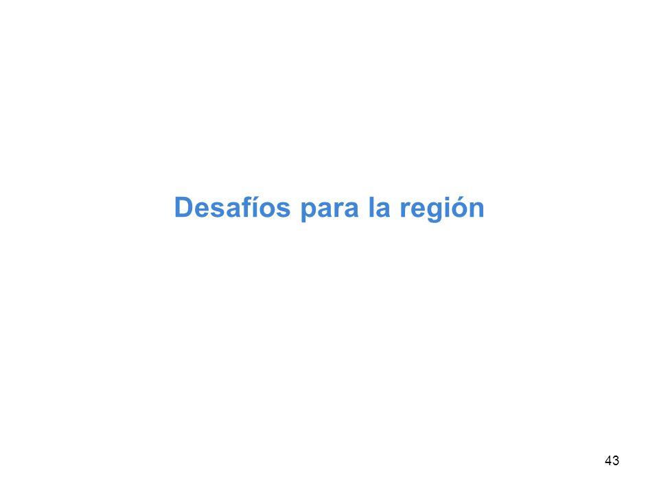 43 Desafíos para la región
