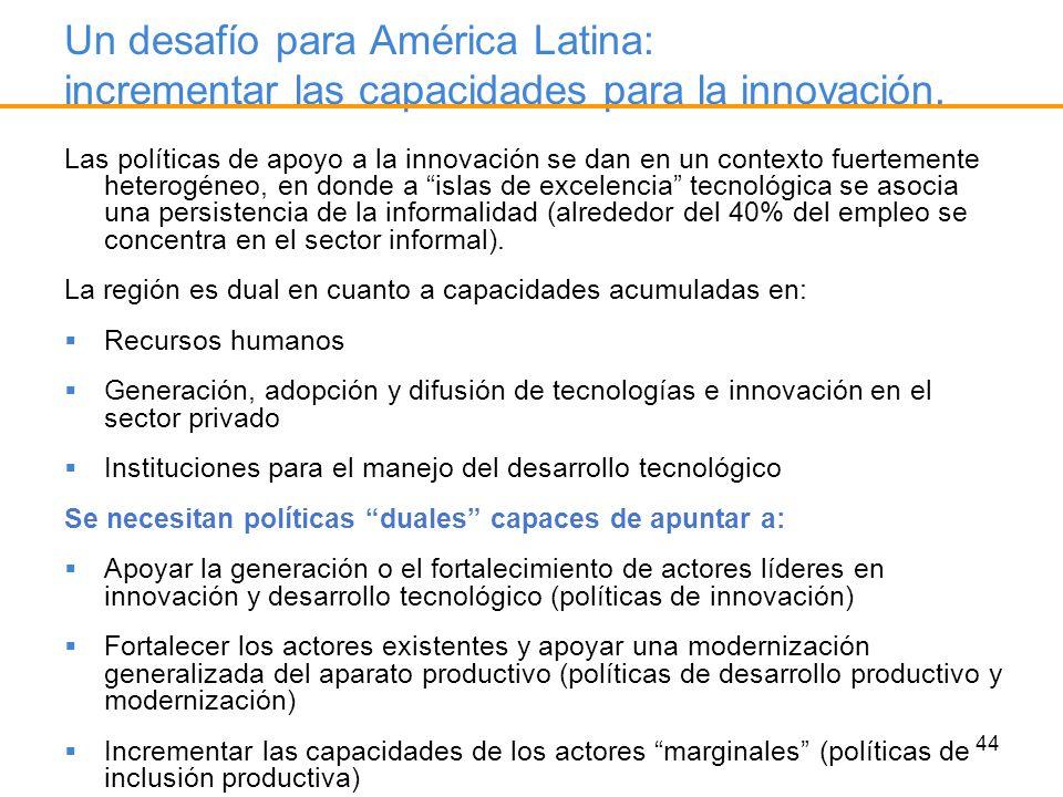 44 Un desafío para América Latina: incrementar las capacidades para la innovación. Las políticas de apoyo a la innovación se dan en un contexto fuerte