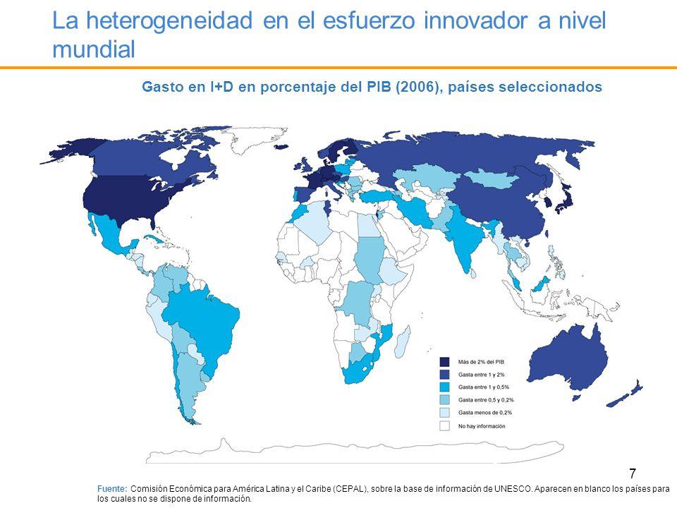 8 El incremento en el esfuerzo innovador es aún una meta por alcanzar para América Latina Cada vez más los países invierten más en investigación y desarrollo (I+D).