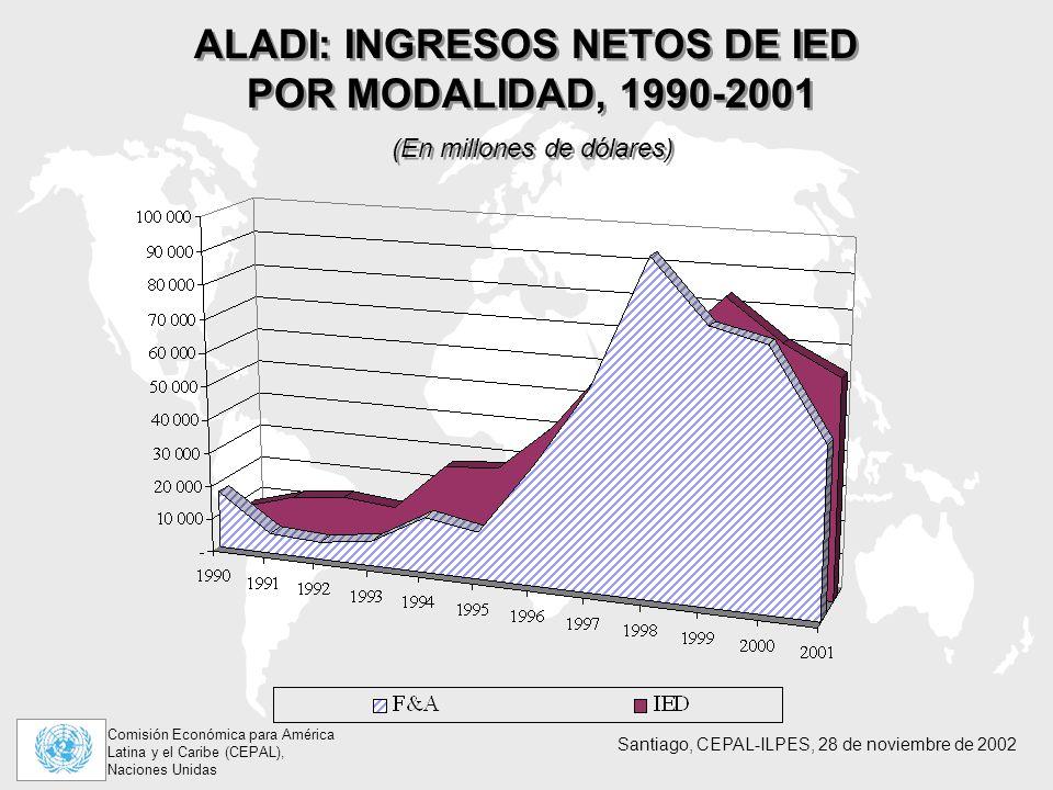 Comisión Económica para América Latina y el Caribe (CEPAL), Naciones Unidas Santiago, CEPAL-ILPES, 28 de noviembre de 2002 ALADI: INGRESOS NETOS DE IED POR MODALIDAD, 1990-2001 (En millones de dólares)
