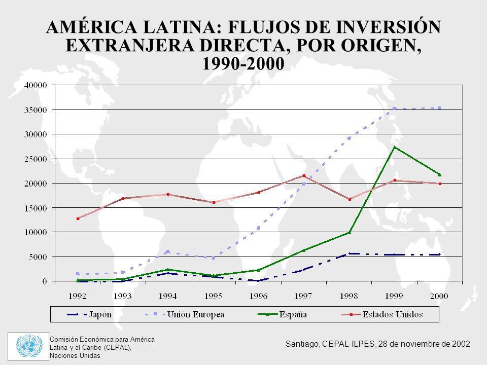Comisión Económica para América Latina y el Caribe (CEPAL), Naciones Unidas Santiago, CEPAL-ILPES, 28 de noviembre de 2002 AMÉRICA LATINA: FLUJOS DE INVERSIÓN EXTRANJERA DIRECTA, POR ORIGEN, 1990-2000