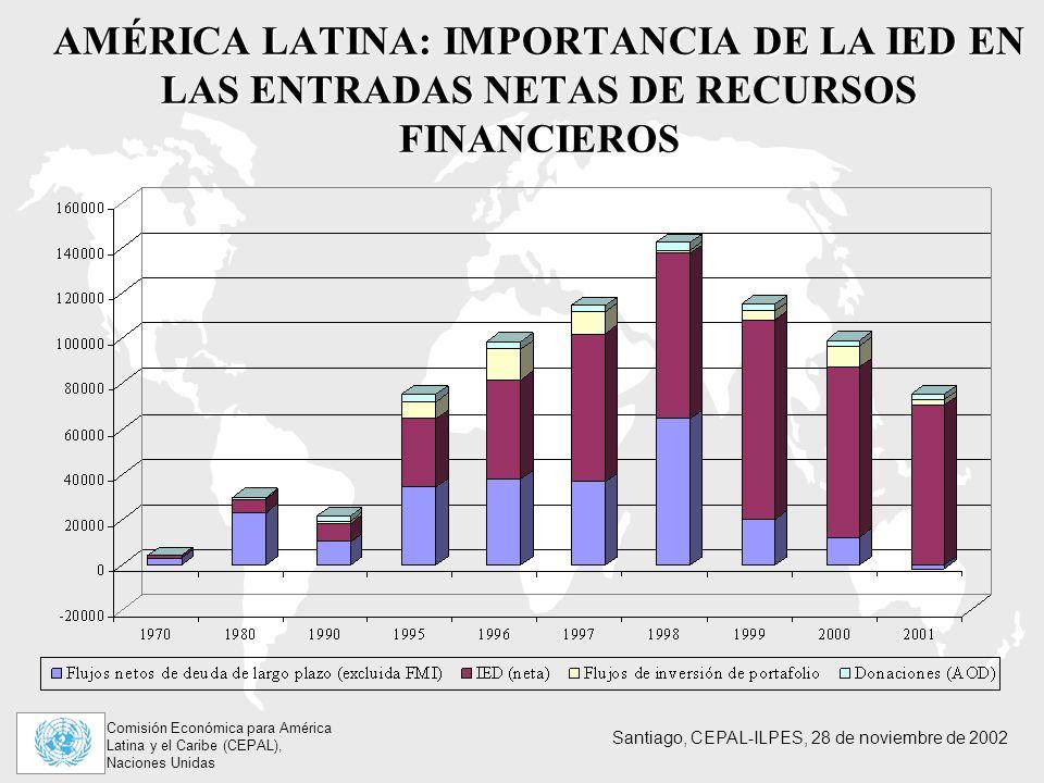 Comisión Económica para América Latina y el Caribe (CEPAL), Naciones Unidas Santiago, CEPAL-ILPES, 28 de noviembre de 2002 AMÉRICA LATINA: IMPORTANCIA DE LA IED EN LAS ENTRADAS NETAS DE RECURSOS FINANCIEROS