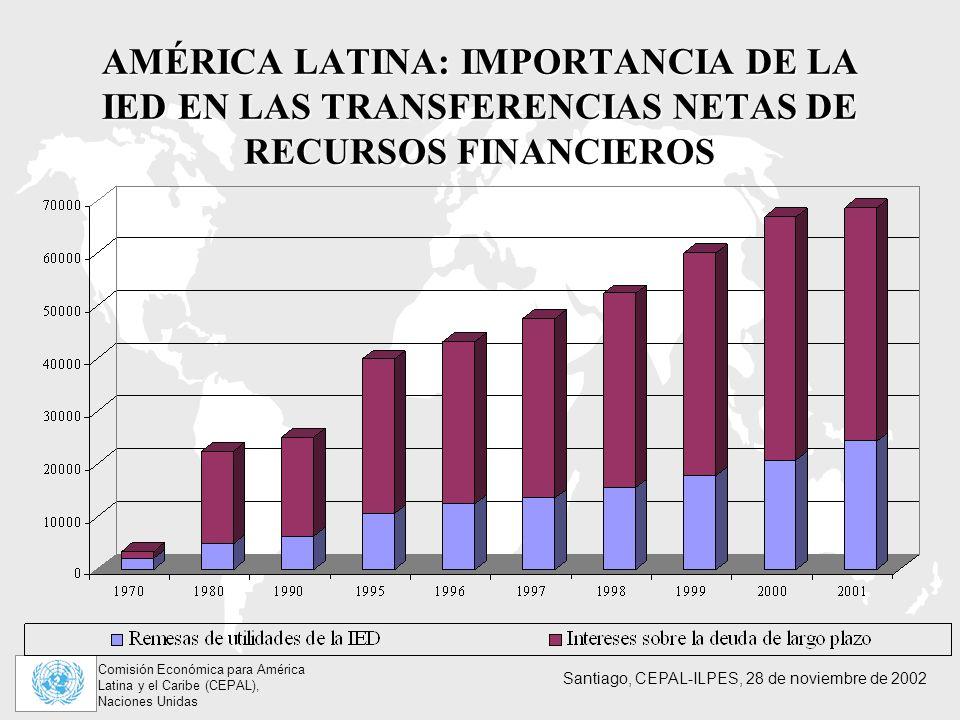 Comisión Económica para América Latina y el Caribe (CEPAL), Naciones Unidas Santiago, CEPAL-ILPES, 28 de noviembre de 2002 AMÉRICA LATINA: IMPORTANCIA DE LA IED EN LAS TRANSFERENCIAS NETAS DE RECURSOS FINANCIEROS