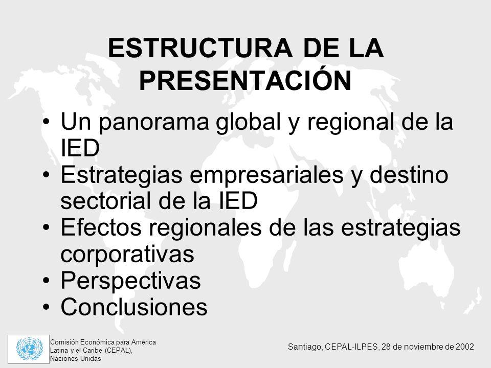 Comisión Económica para América Latina y el Caribe (CEPAL), Naciones Unidas Santiago, CEPAL-ILPES, 28 de noviembre de 2002 ESTRUCTURA DE LA PRESENTACIÓN Un panorama global y regional de la IED Estrategias empresariales y destino sectorial de la IED Efectos regionales de las estrategias corporativas Perspectivas Conclusiones