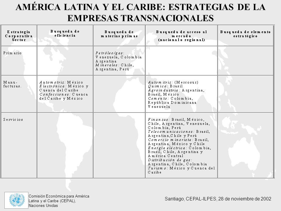 Comisión Económica para América Latina y el Caribe (CEPAL), Naciones Unidas Santiago, CEPAL-ILPES, 28 de noviembre de 2002 AMÉRICA LATINA Y EL CARIBE: ESTRATEGIAS DE LA EMPRESAS TRANSNACIONALES