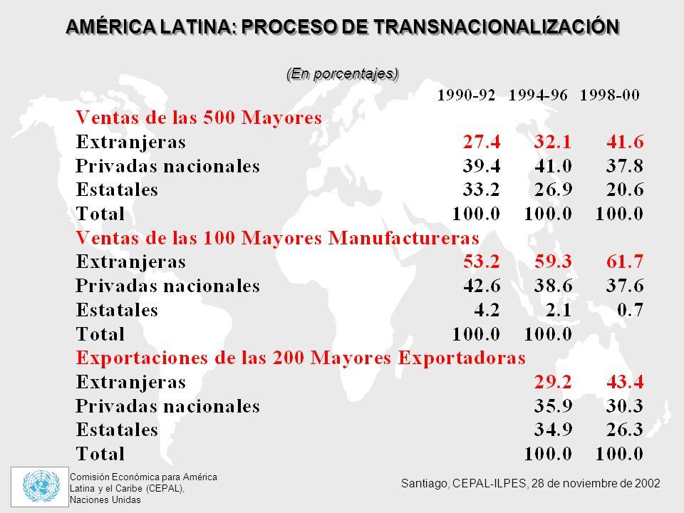 Comisión Económica para América Latina y el Caribe (CEPAL), Naciones Unidas Santiago, CEPAL-ILPES, 28 de noviembre de 2002 AMÉRICA LATINA: PROCESO DE TRANSNACIONALIZACIÓN (En porcentajes)
