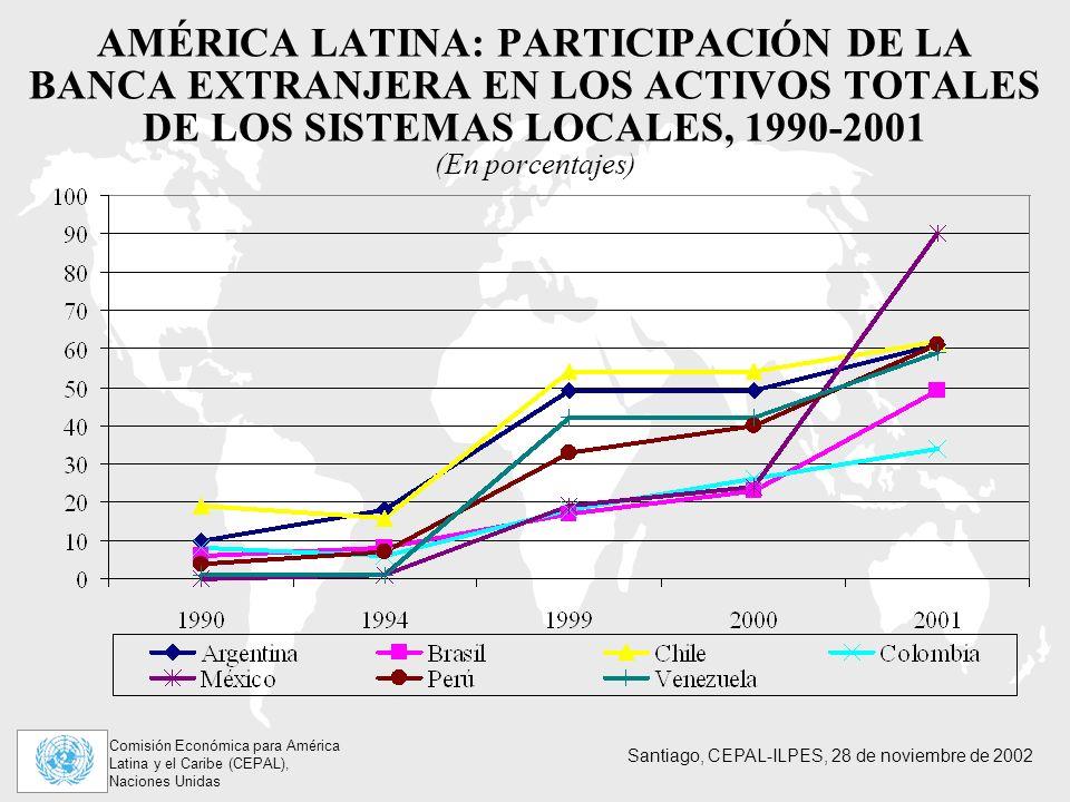 Comisión Económica para América Latina y el Caribe (CEPAL), Naciones Unidas Santiago, CEPAL-ILPES, 28 de noviembre de 2002 AMÉRICA LATINA: PARTICIPACIÓN DE LA BANCA EXTRANJERA EN LOS ACTIVOS TOTALES DE LOS SISTEMAS LOCALES, 1990-2001 (En porcentajes)