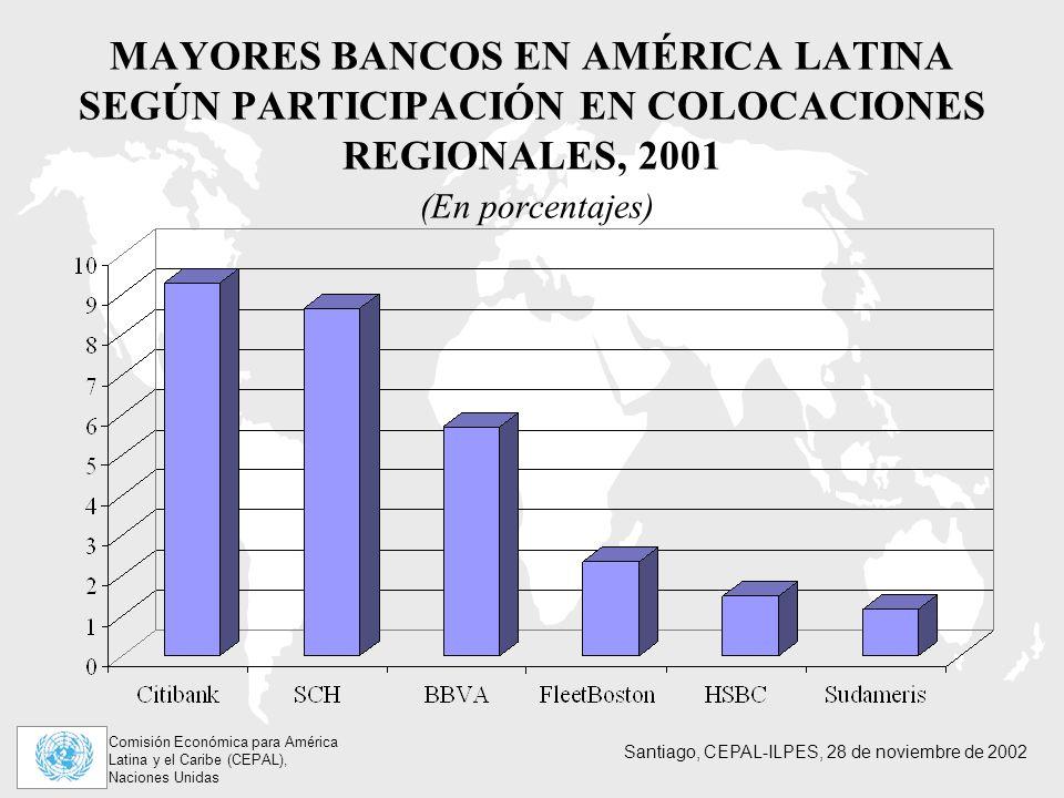Comisión Económica para América Latina y el Caribe (CEPAL), Naciones Unidas Santiago, CEPAL-ILPES, 28 de noviembre de 2002 MAYORES BANCOS EN AMÉRICA LATINA SEGÚN PARTICIPACIÓN EN COLOCACIONES REGIONALES, 2001 (En porcentajes)