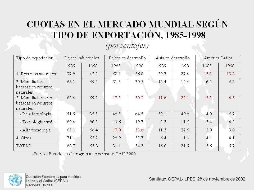 Comisión Económica para América Latina y el Caribe (CEPAL), Naciones Unidas Santiago, CEPAL-ILPES, 28 de noviembre de 2002