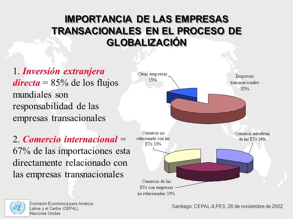 Comisión Económica para América Latina y el Caribe (CEPAL), Naciones Unidas Santiago, CEPAL-ILPES, 28 de noviembre de 2002 IMPORTANCIA DE LAS EMPRESAS TRANSACIONALES EN EL PROCESO DE GLOBALIZACIÓN 1.