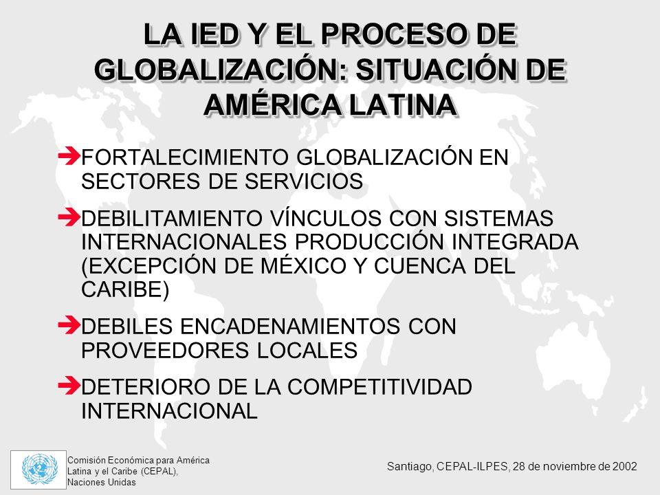 Comisión Económica para América Latina y el Caribe (CEPAL), Naciones Unidas Santiago, CEPAL-ILPES, 28 de noviembre de 2002 LA IED Y EL PROCESO DE GLOBALIZACIÓN: SITUACIÓN DE AMÉRICA LATINA FORTALECIMIENTO GLOBALIZACIÓN EN SECTORES DE SERVICIOS DEBILITAMIENTO VÍNCULOS CON SISTEMAS INTERNACIONALES PRODUCCIÓN INTEGRADA (EXCEPCIÓN DE MÉXICO Y CUENCA DEL CARIBE) DEBILES ENCADENAMIENTOS CON PROVEEDORES LOCALES DETERIORO DE LA COMPETITIVIDAD INTERNACIONAL