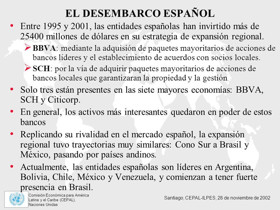 Comisión Económica para América Latina y el Caribe (CEPAL), Naciones Unidas Santiago, CEPAL-ILPES, 28 de noviembre de 2002 EL DESEMBARCO ESPAÑOL Entre 1995 y 2001, las entidades españolas han invirtido más de 25400 millones de dólares en su estrategia de expansión regional.