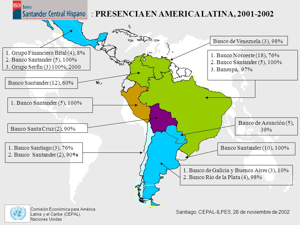 Comisión Económica para América Latina y el Caribe (CEPAL), Naciones Unidas Santiago, CEPAL-ILPES, 28 de noviembre de 2002 1.