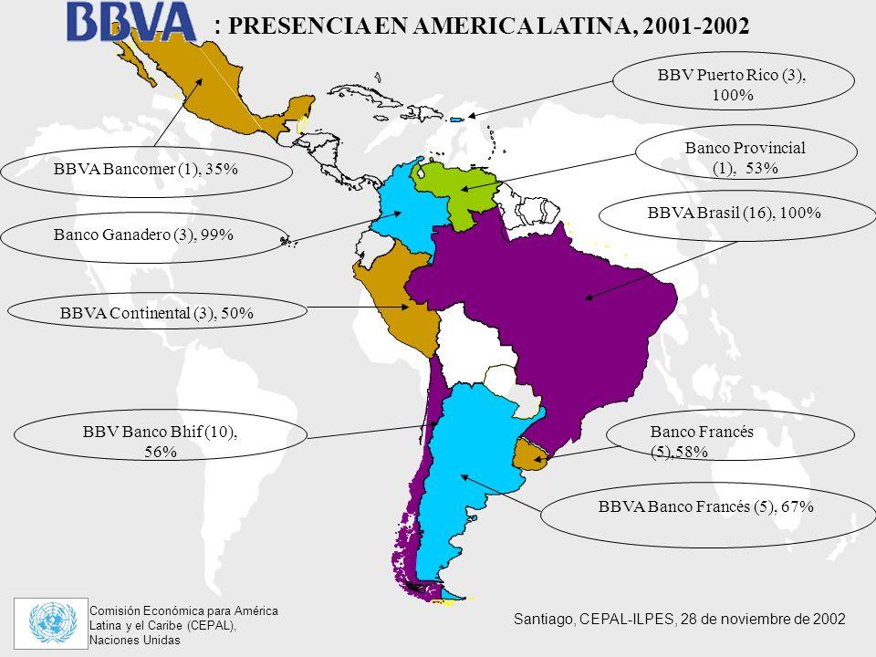 Comisión Económica para América Latina y el Caribe (CEPAL), Naciones Unidas Santiago, CEPAL-ILPES, 28 de noviembre de 2002 BBV Banco Bhif (10), 56% BBVA Banco Francés (5), 67% BBVA Brasil (16), 100% Banco Ganadero (3), 99% BBVA Bancomer (1), 35% BBVA Continental (3), 50% BBV Puerto Rico (3), 100% Banco Francés (5),58% Banco Provincial (1), 53% : PRESENCIA EN AMERICA LATINA, 2001-2002