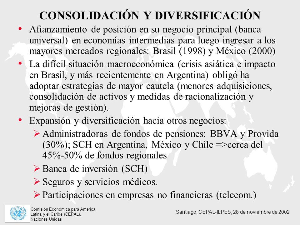 Comisión Económica para América Latina y el Caribe (CEPAL), Naciones Unidas Santiago, CEPAL-ILPES, 28 de noviembre de 2002 CONSOLIDACIÓN Y DIVERSIFICACIÓN Afianzamiento de posición en su negocio principal (banca universal) en economías intermedias para luego ingresar a los mayores mercados regionales: Brasil (1998) y México (2000) Afianzamiento de posición en su negocio principal (banca universal) en economías intermedias para luego ingresar a los mayores mercados regionales: Brasil (1998) y México (2000) La difícil situación macroeconómica (crisis asiática e impacto en Brasil, y más recientemente en Argentina) obligó ha adoptar estrategias de mayor cautela (menores adquisiciones, consolidación de activos y medidas de racionalización y mejoras de gestión).