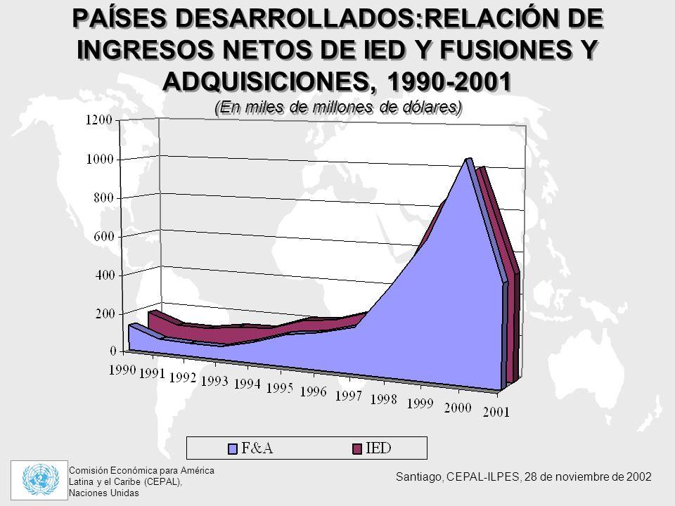 Comisión Económica para América Latina y el Caribe (CEPAL), Naciones Unidas Santiago, CEPAL-ILPES, 28 de noviembre de 2002 PAÍSES DESARROLLADOS:RELACIÓN DE INGRESOS NETOS DE IED Y FUSIONES Y ADQUISICIONES, 1990-2001 (En miles de millones de dólares)