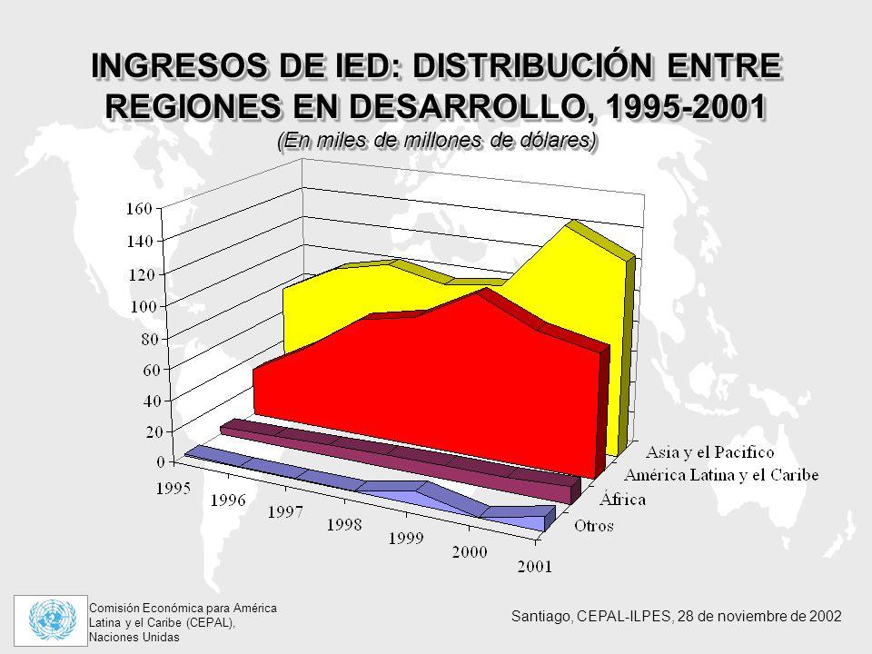 Comisión Económica para América Latina y el Caribe (CEPAL), Naciones Unidas Santiago, CEPAL-ILPES, 28 de noviembre de 2002 INGRESOS DE IED: DISTRIBUCIÓN ENTRE REGIONES EN DESARROLLO, 1995-2001 (En miles de millones de dólares)