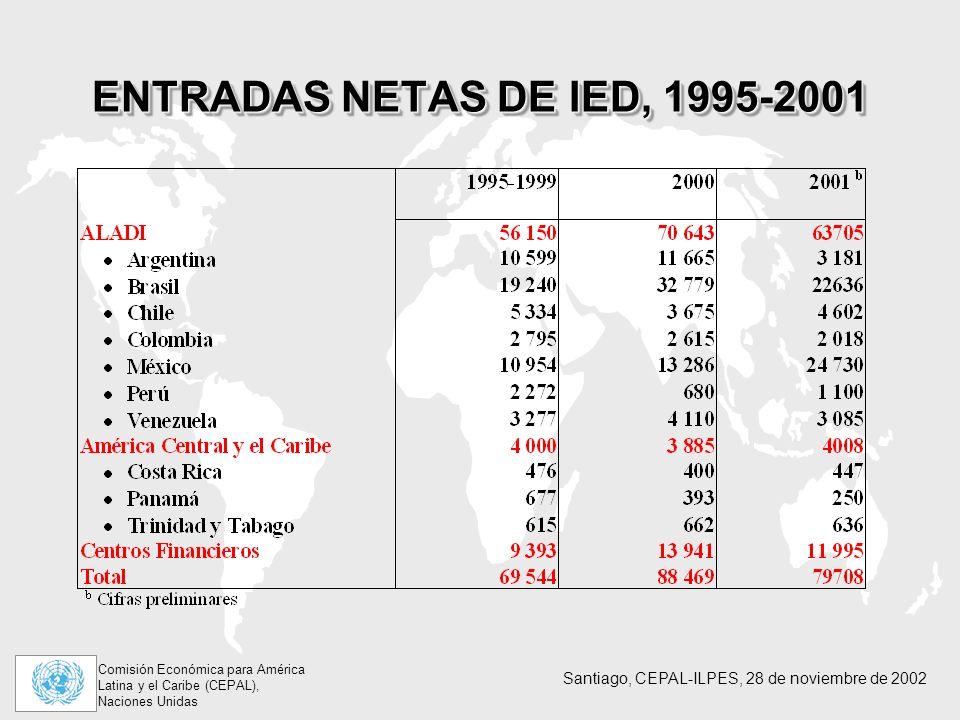 Comisión Económica para América Latina y el Caribe (CEPAL), Naciones Unidas Santiago, CEPAL-ILPES, 28 de noviembre de 2002 ENTRADAS NETAS DE IED, 1995-2001