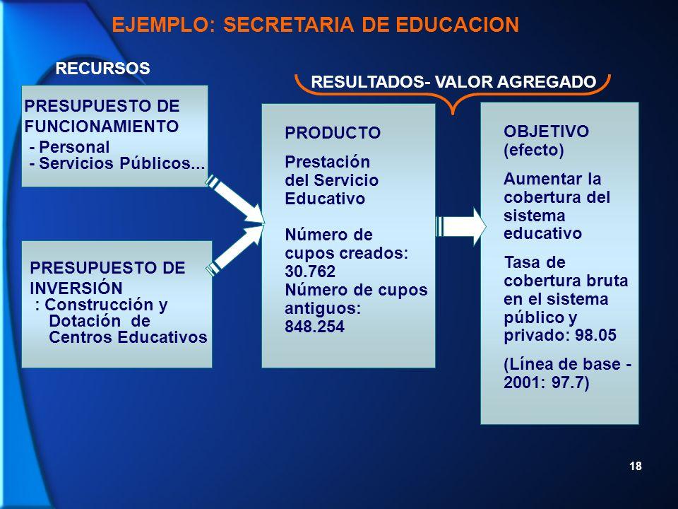 18 RECURSOS PRESUPUESTO DE FUNCIONAMIENTO - Personal - Servicios Públicos...