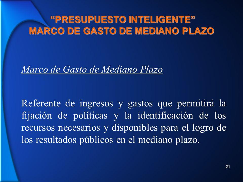 21 Marco de Gasto de Mediano Plazo Referente de ingresos y gastos que permitirá la fijación de políticas y la identificación de los recursos necesarios y disponibles para el logro de los resultados públicos en el mediano plazo.
