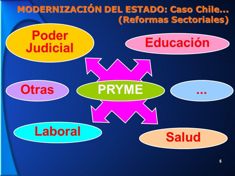 6 MODERNIZACIÓN DEL ESTADO: Caso Chile...