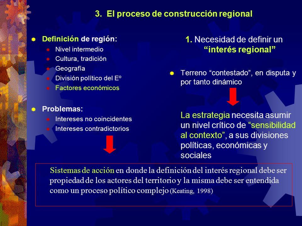 3. El proceso de construcción regional Definición de región: Nivel intermedio Cultura, tradición Geografía División político del Eº Factores económico
