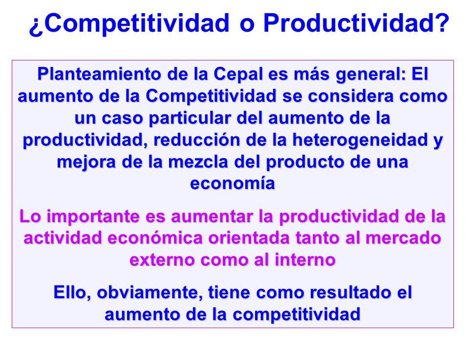 Competitividad de Empresas Competitividad de Paises Competitividad Sistémica Competitividad Territorial Enlaces Sistema Valor Interacción Factores Ven