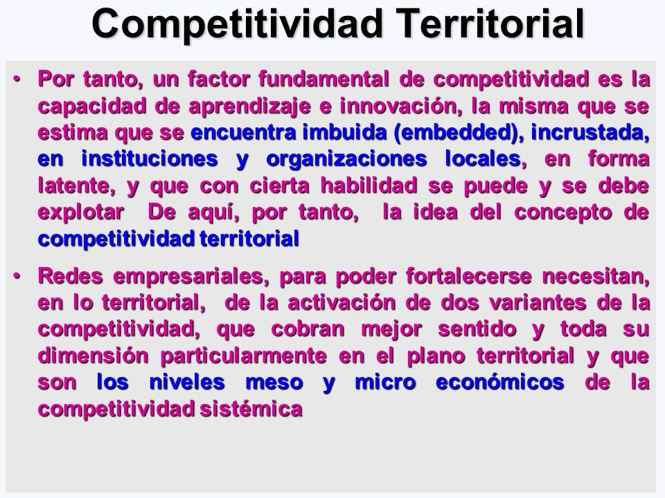 Clusters y Competitividad..Territorial Clusters concentración geográfica de empresas e instituciones, en la cual la interacción genera y sustenta vent