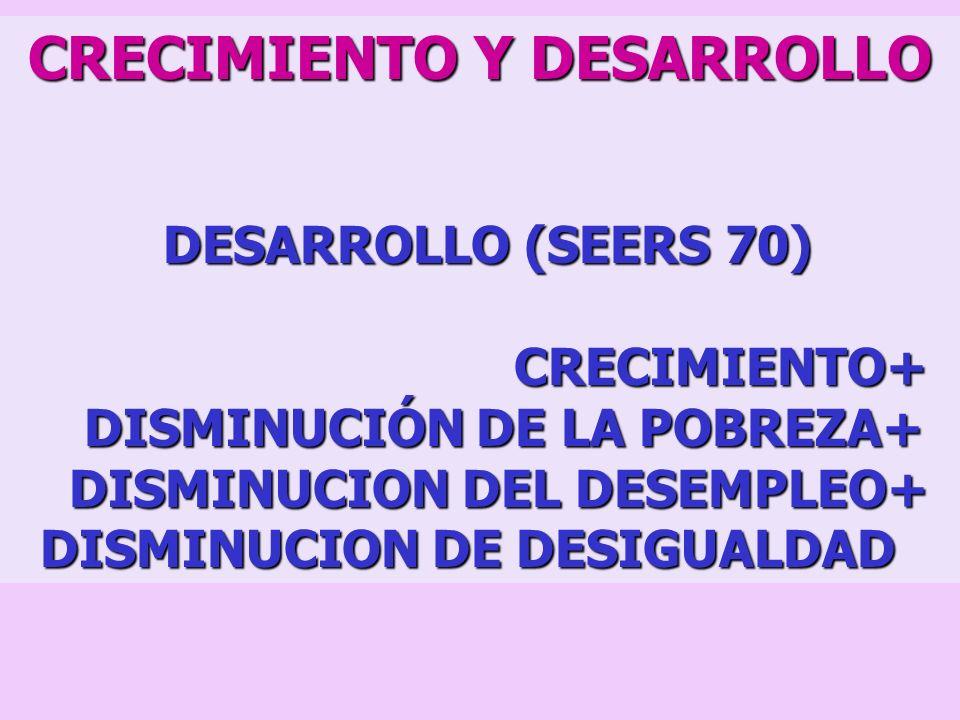 (III) CRECIMIENTO, DESARROLLO Y DESARROLLO LOCAL