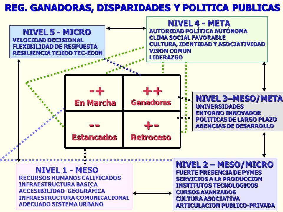 TENIENDO PRESENTES ESTOS ELEMENTOS: SI SE COMPARAN LAS QUE HAN SIDO CONSIDERADAS COMO LAS CARACTERISTICAS PRINCIPALES DE LAS LOCALIDADES GANADORAS CON
