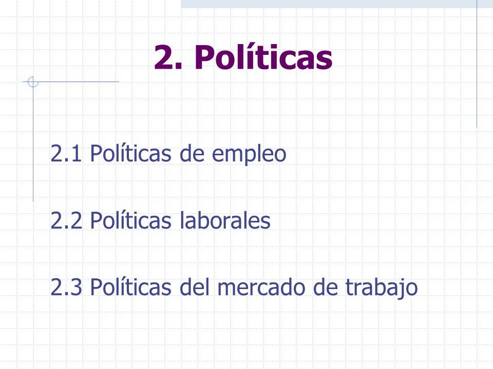 2.1 Políticas de empleo 2.2 Políticas laborales 2.3 Políticas del mercado de trabajo 2. Políticas
