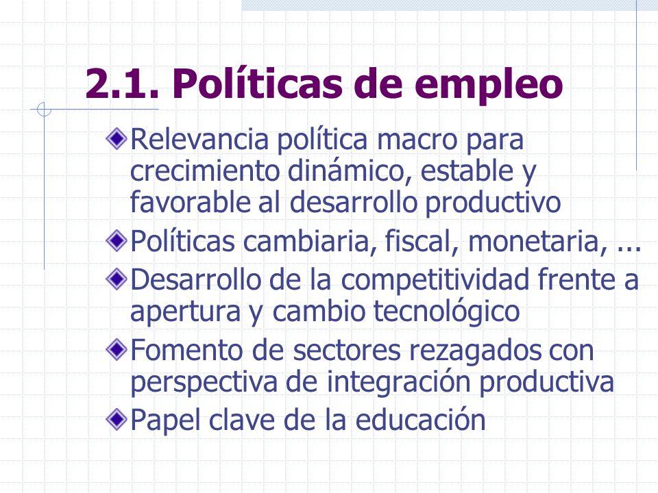 2.1. Políticas de empleo Relevancia política macro para crecimiento dinámico, estable y favorable al desarrollo productivo Políticas cambiaria, fiscal