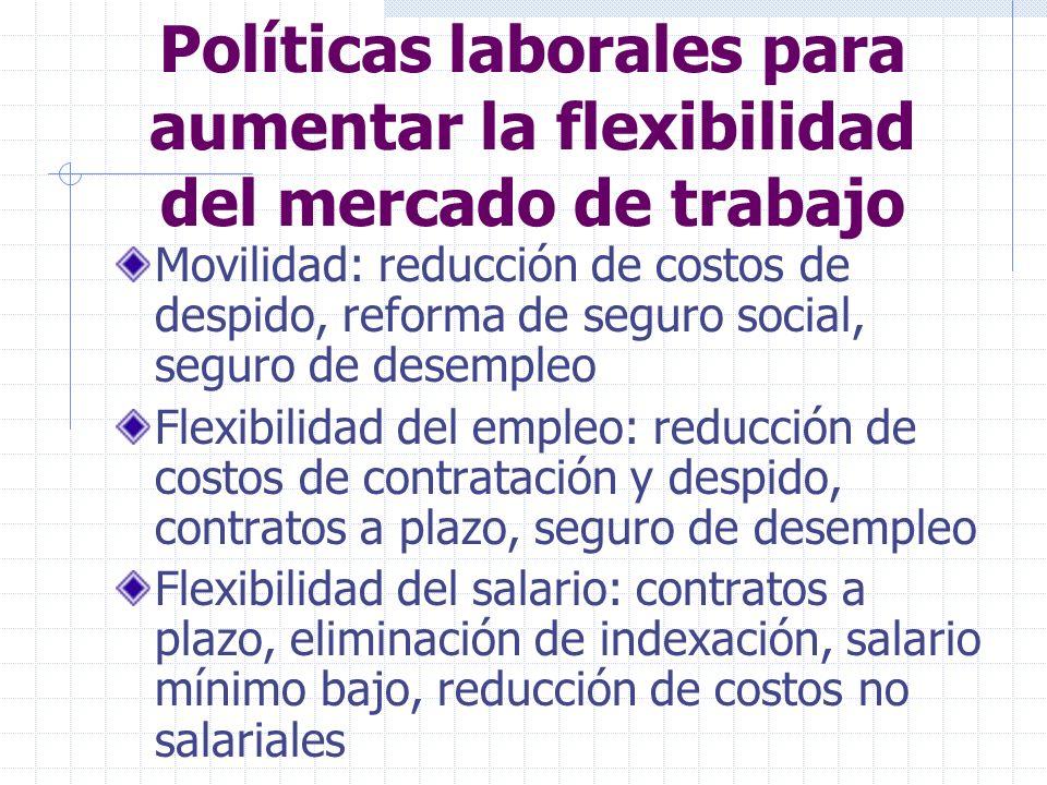Políticas laborales para aumentar la flexibilidad del mercado de trabajo Movilidad: reducción de costos de despido, reforma de seguro social, seguro d