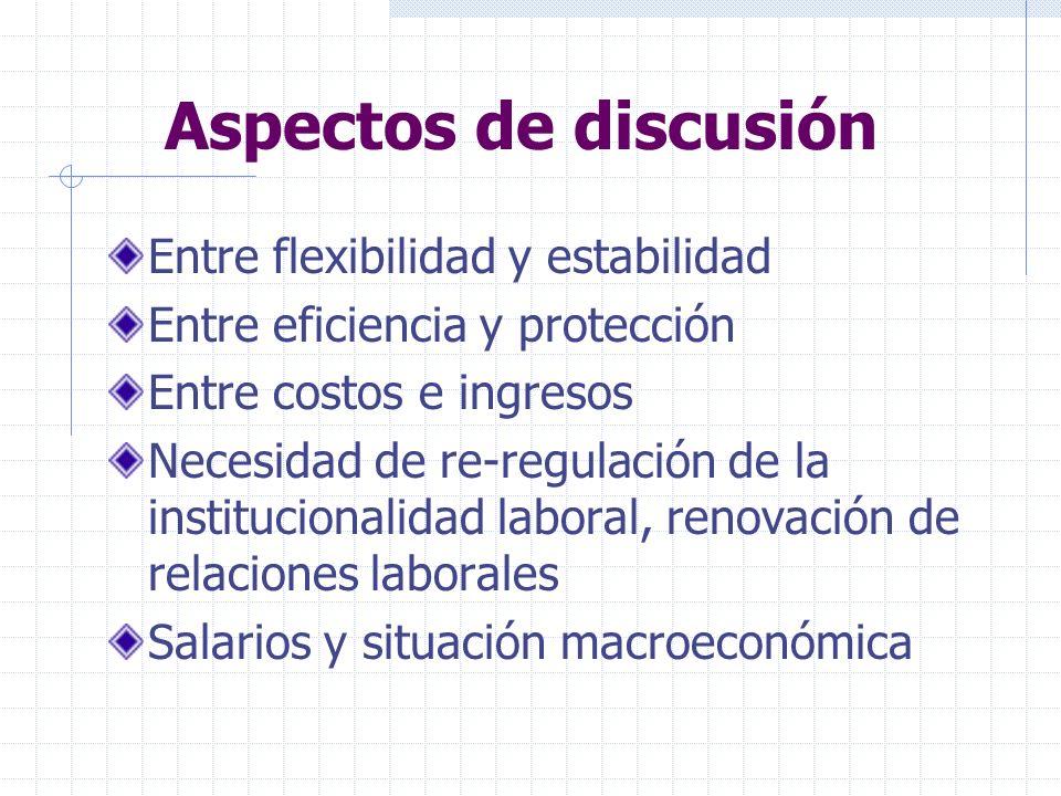 Aspectos de discusión Entre flexibilidad y estabilidad Entre eficiencia y protección Entre costos e ingresos Necesidad de re-regulación de la instituc