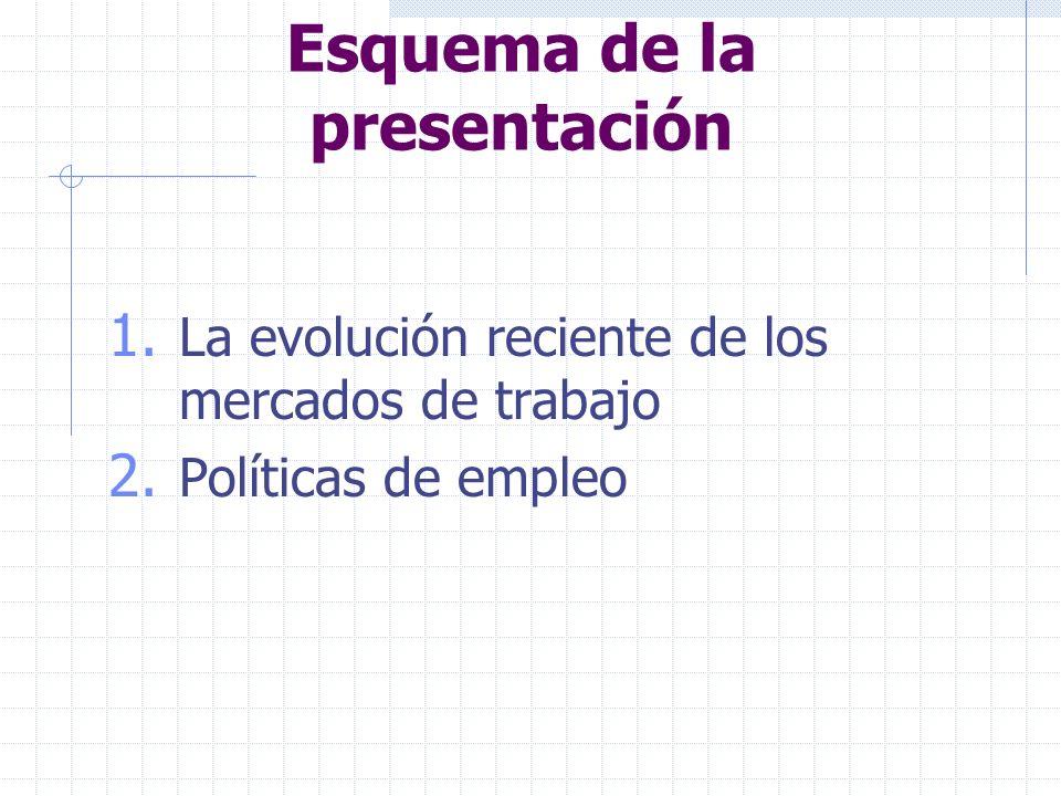 Esquema de la presentación 1. La evolución reciente de los mercados de trabajo 2. Políticas de empleo
