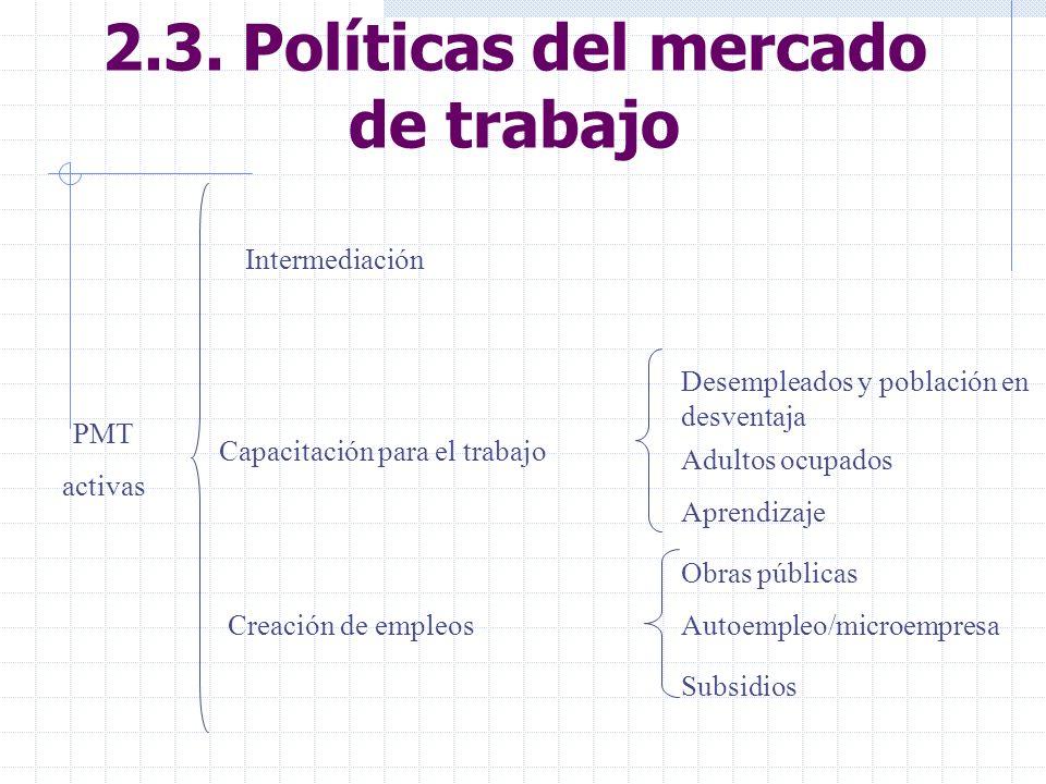 Intermediación Capacitación para el trabajo Creación de empleos Desempleados y población en desventaja Adultos ocupados Aprendizaje Obras públicas Aut
