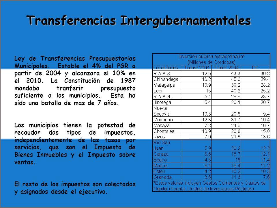 Transferencias Intergubernamentales Ley de Transferencias Presupuestarias Municipales. Estable el 4% del PGR a partir de 2004 y alcanzara el 10% en el