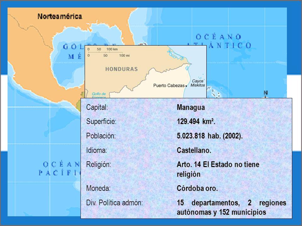 Managua Capital: Managua 129.494 km². Superficie: 129.494 km². 5.023.818 hab. (2002). Población: 5.023.818 hab. (2002). Castellano. Idioma: Castellano