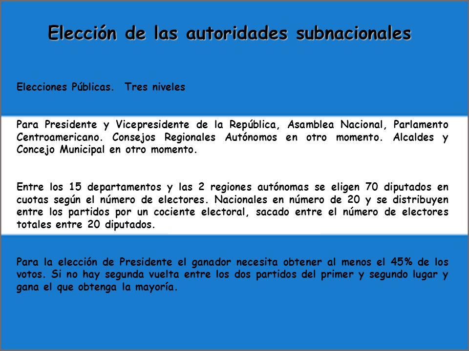 Elección de las autoridades subnacionales Elecciones Públicas. Tres niveles Para Presidente y Vicepresidente de la República, Asamblea Nacional, Parla
