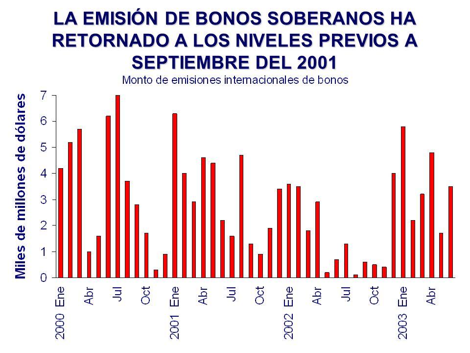 LA EMISIÓN DE BONOS SOBERANOS HA RETORNADO A LOS NIVELES PREVIOS A SEPTIEMBRE DEL 2001
