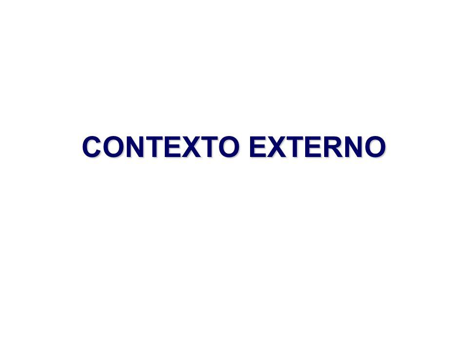 CONTEXTO EXTERNO