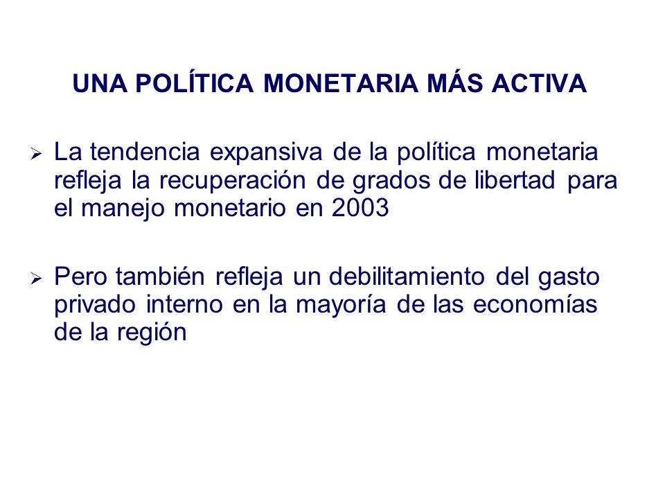 UNA POLÍTICA MONETARIA MÁS ACTIVA La tendencia expansiva de la política monetaria refleja la recuperación de grados de libertad para el manejo monetario en 2003 Pero también refleja un debilitamiento del gasto privado interno en la mayoría de las economías de la región
