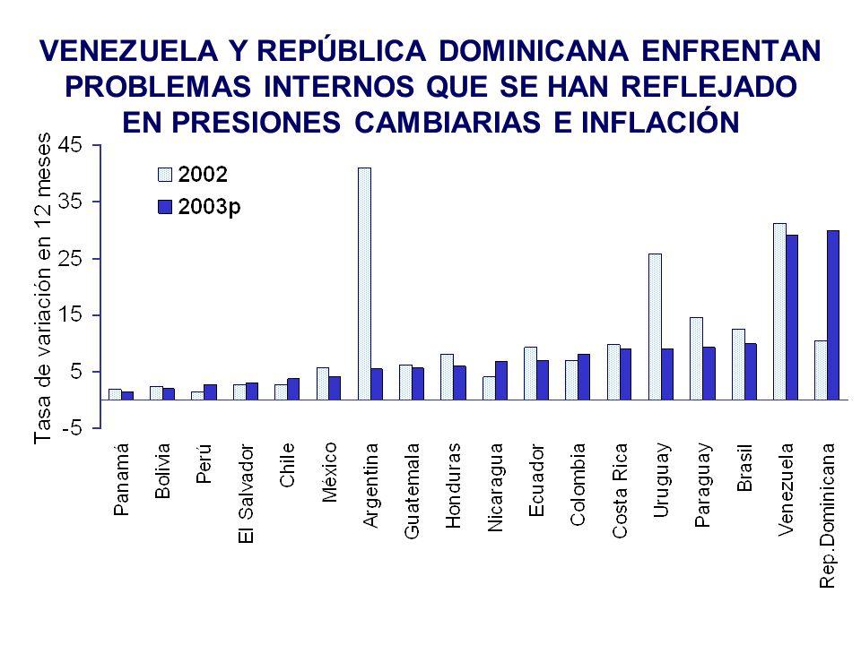 VENEZUELA Y REPÚBLICA DOMINICANA ENFRENTAN PROBLEMAS INTERNOS QUE SE HAN REFLEJADO EN PRESIONES CAMBIARIAS E INFLACIÓN