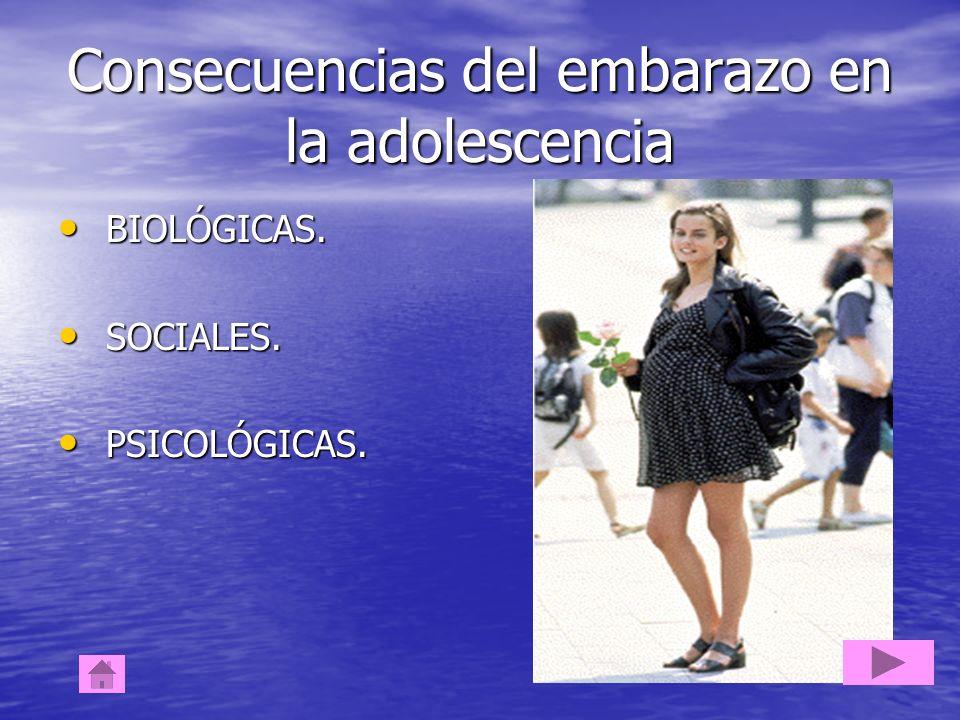 Consecuencias del embarazo en la adolescencia BIOLÓGICAS. BIOLÓGICAS. SOCIALES. SOCIALES. PSICOLÓGICAS. PSICOLÓGICAS.