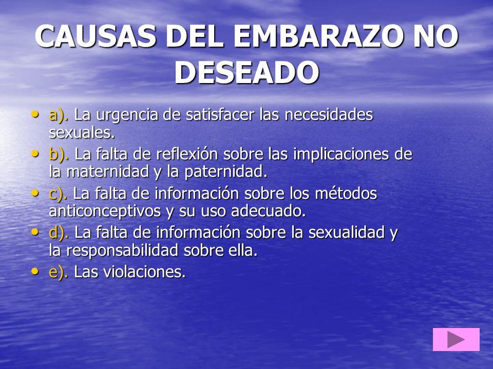 CAUSAS DEL EMBARAZO NO DESEADO a). La urgencia de satisfacer las necesidades sexuales. a). La urgencia de satisfacer las necesidades sexuales. b). La