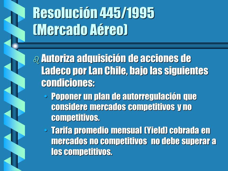Resolución 445/1995 (Mercado Aéreo) b Autoriza adquisición de acciones de Ladeco por Lan Chile, bajo las siguientes condiciones: Poponer un plan de autorregulación que considere mercados competitivos y no competitivos.Poponer un plan de autorregulación que considere mercados competitivos y no competitivos.