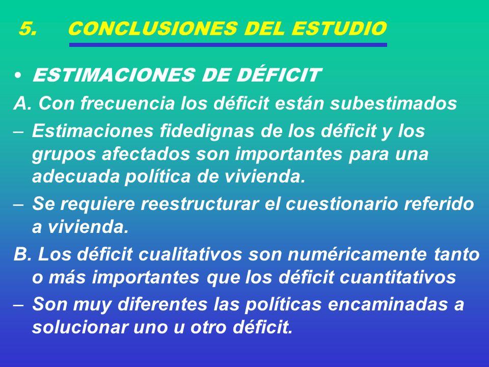 5. CONCLUSIONES DEL ESTUDIO ESTIMACIONES DE DÉFICIT A.