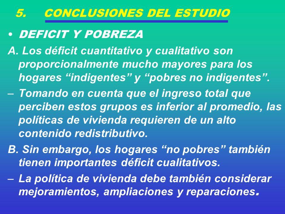 DEFICIT Y POBREZA A.
