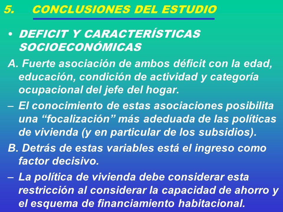 DEFICIT Y CARACTERÍSTICAS SOCIOECONÓMICAS A.