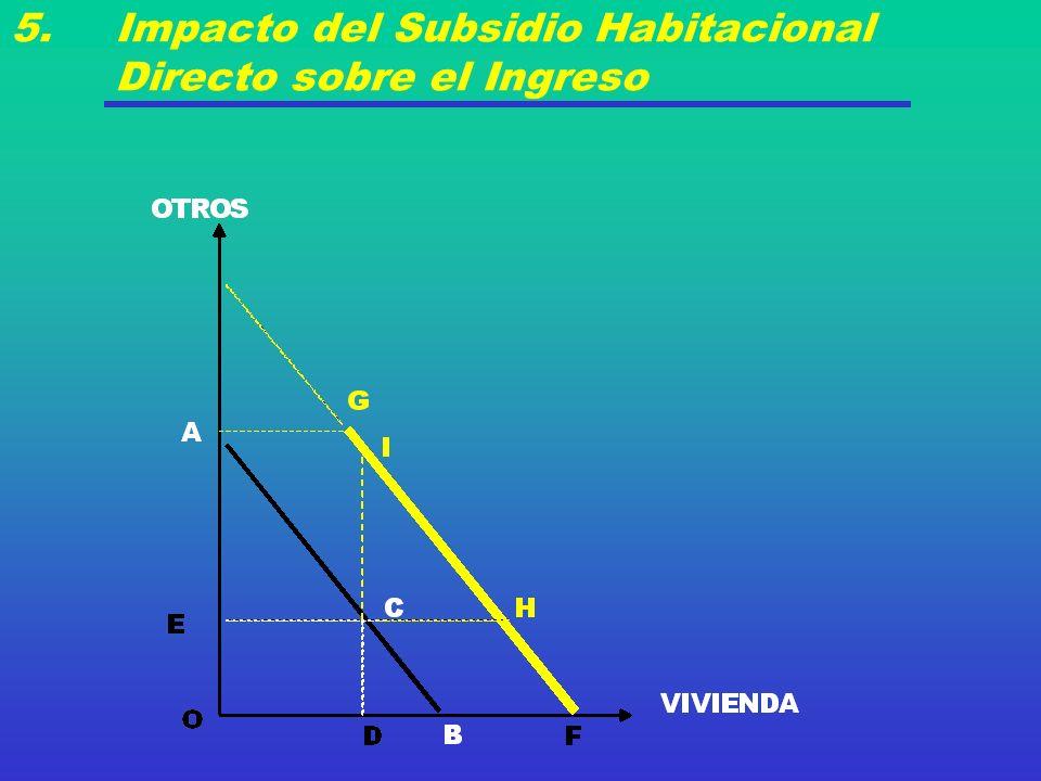 5. Impacto del Subsidio Habitacional Directo sobre el Ingreso